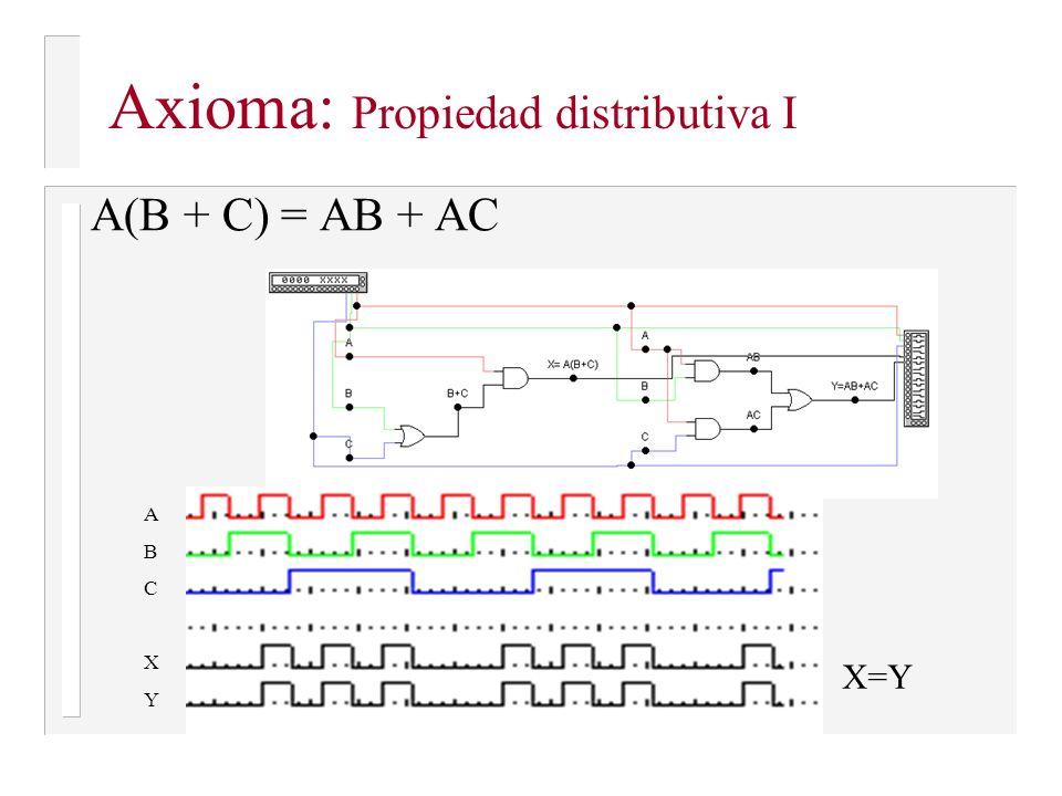 Axioma: Propiedad distributiva I
