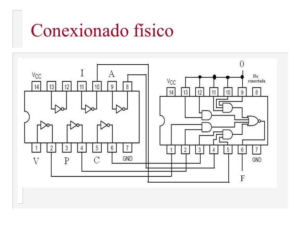 Conexionado físico F
