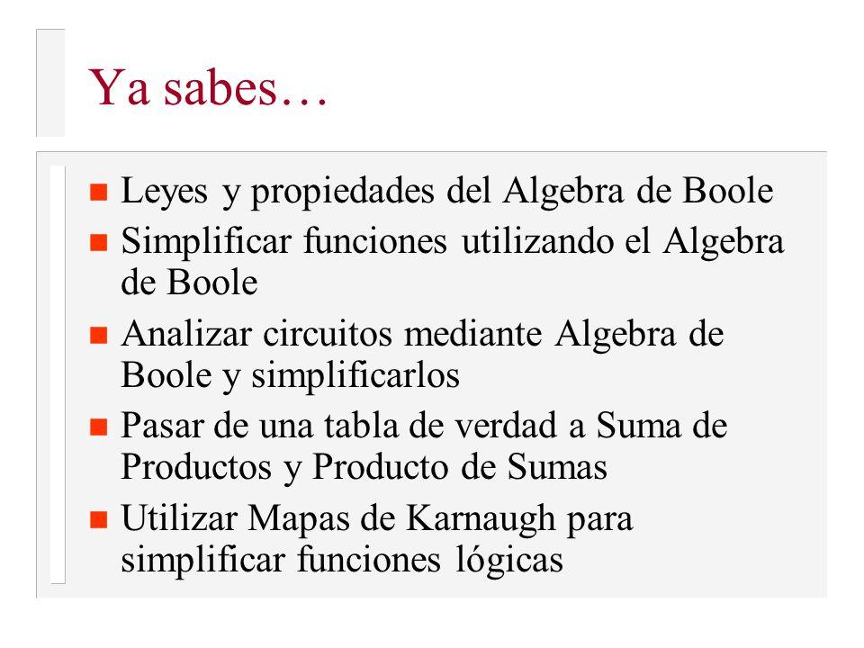 Ya sabes… Leyes y propiedades del Algebra de Boole