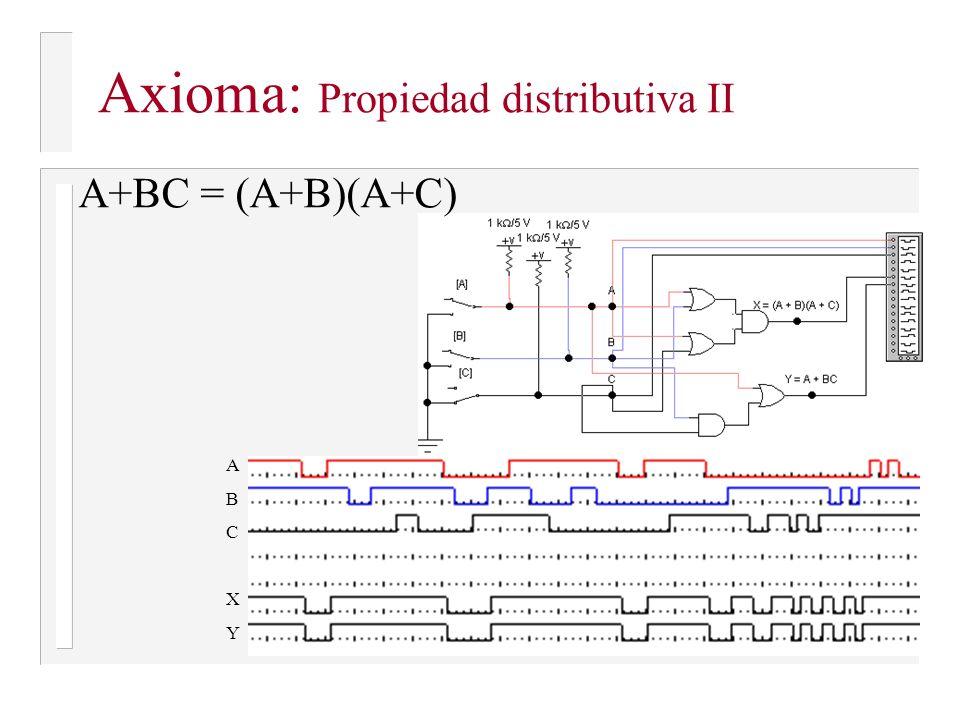 Axioma: Propiedad distributiva II