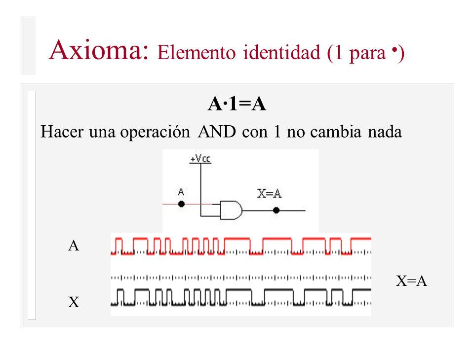 Axioma: Elemento identidad (1 para ·)