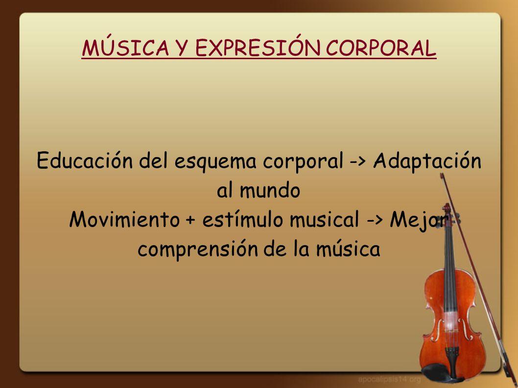 MÚSICA Y EXPRESIÓN CORPORAL