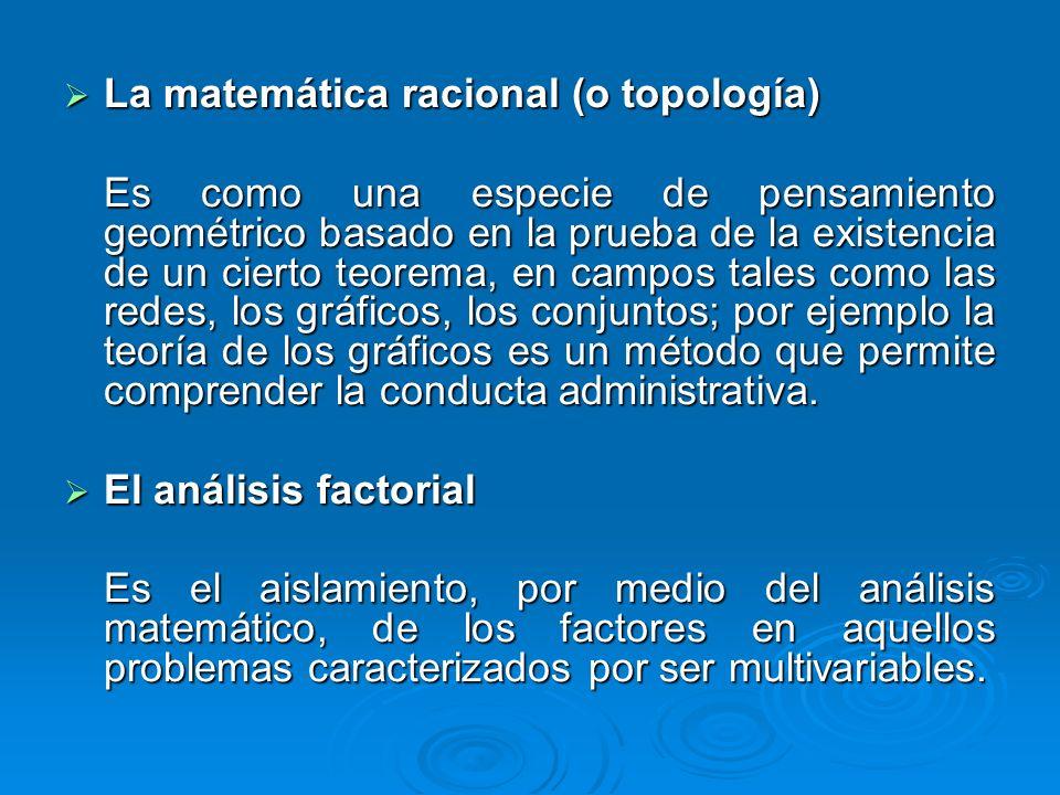 La matemática racional (o topología)