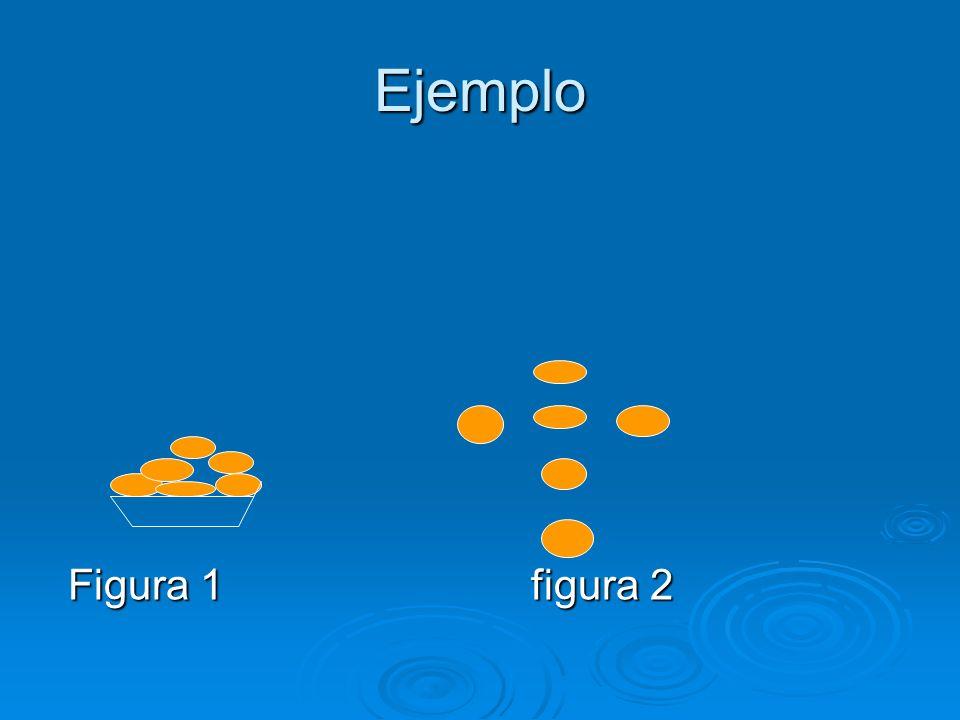 Ejemplo Figura 1 figura 2