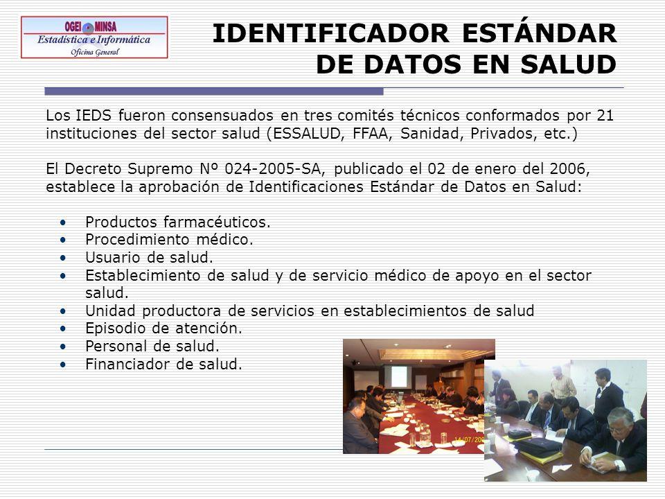 IDENTIFICADOR ESTÁNDAR DE DATOS EN SALUD