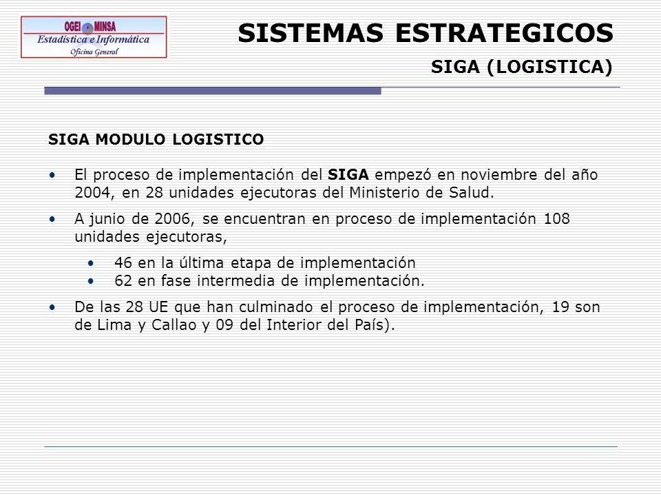 SISTEMAS ESTRATEGICOS SIGA (LOGISTICA)