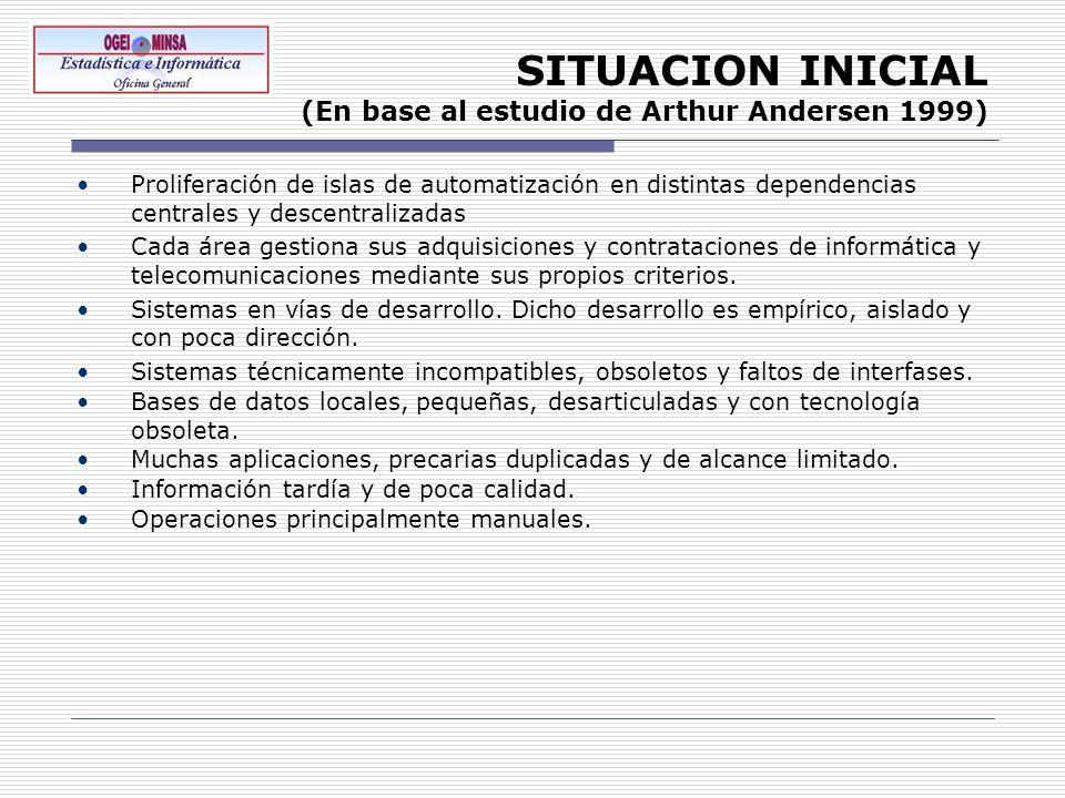 SITUACION INICIAL (En base al estudio de Arthur Andersen 1999)