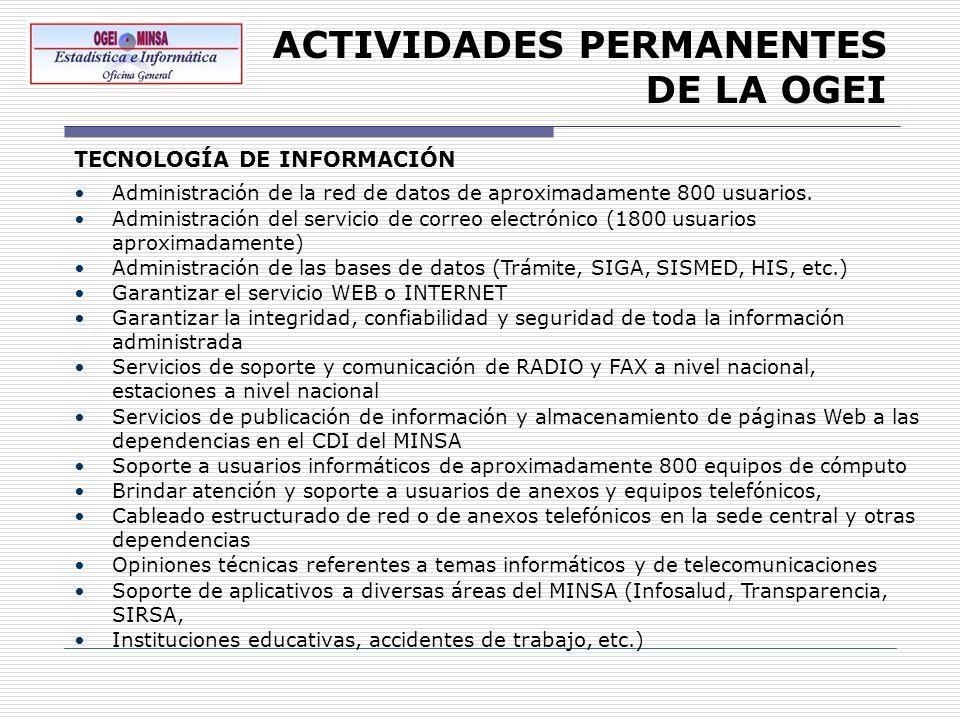 ACTIVIDADES PERMANENTES DE LA OGEI