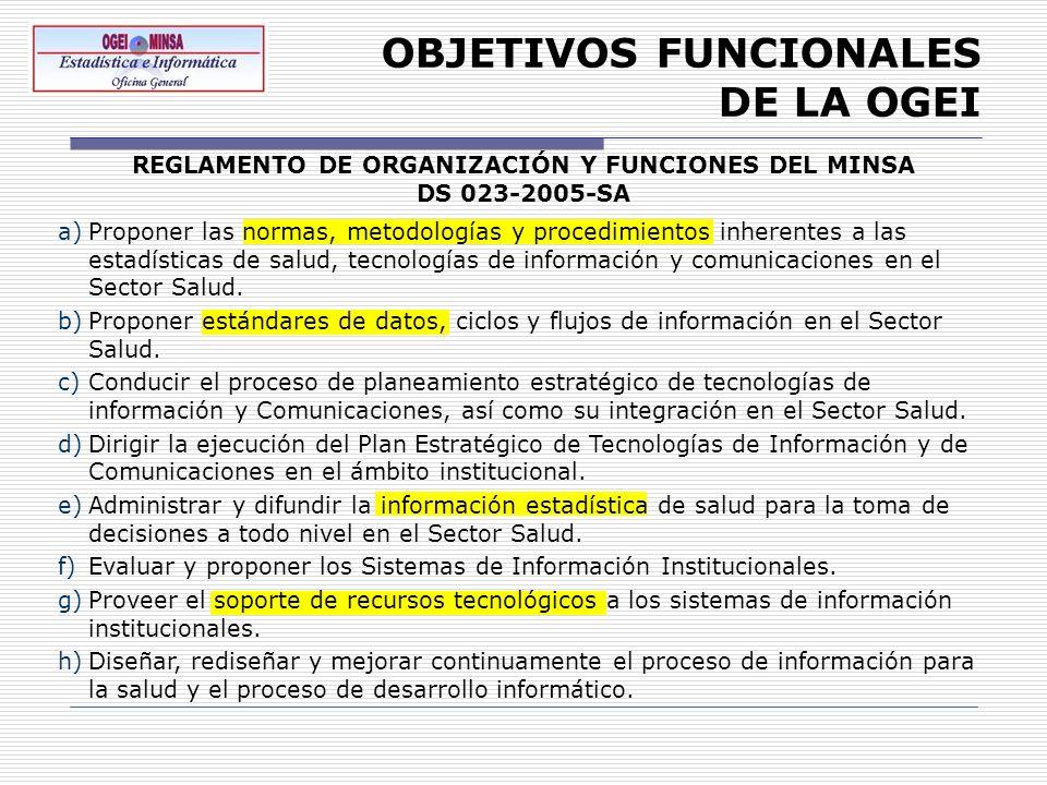 OBJETIVOS FUNCIONALES DE LA OGEI