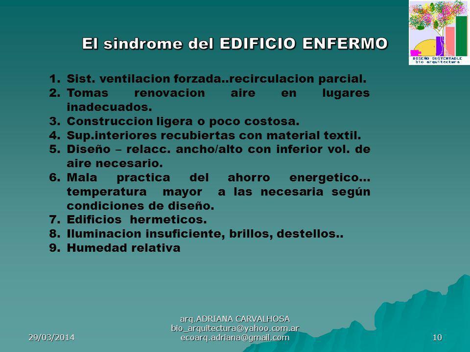 El sindrome del EDIFICIO ENFERMO