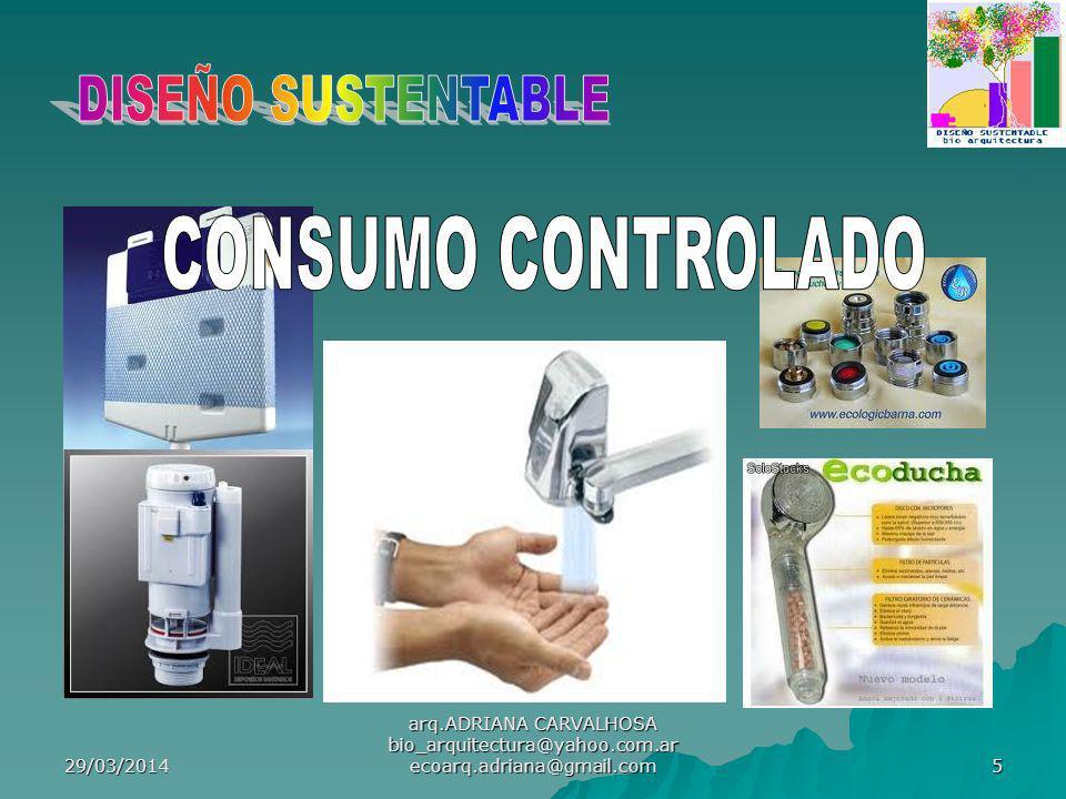 CONSUMO CONTROLADO DISEÑO SUSTENTABLE