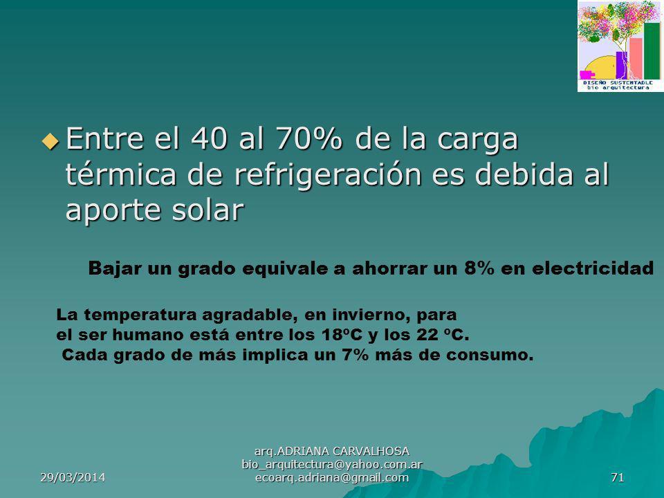 Entre el 40 al 70% de la carga térmica de refrigeración es debida al aporte solar
