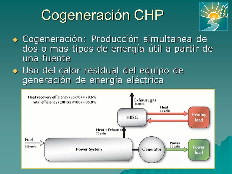 Cogeneración CHP Cogeneración: Producción simultanea de dos o mas tipos de energía útil a partir de una fuente.