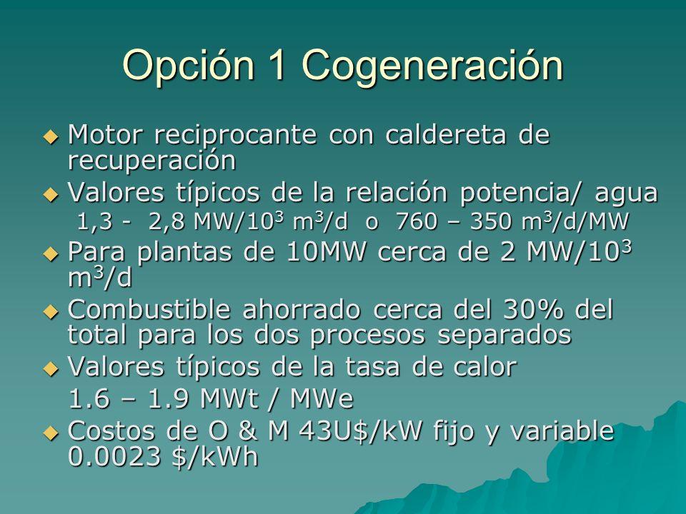 Opción 1 Cogeneración Motor reciprocante con caldereta de recuperación