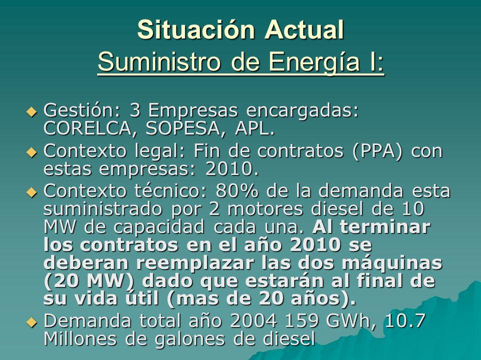 Situación Actual Suministro de Energía I: