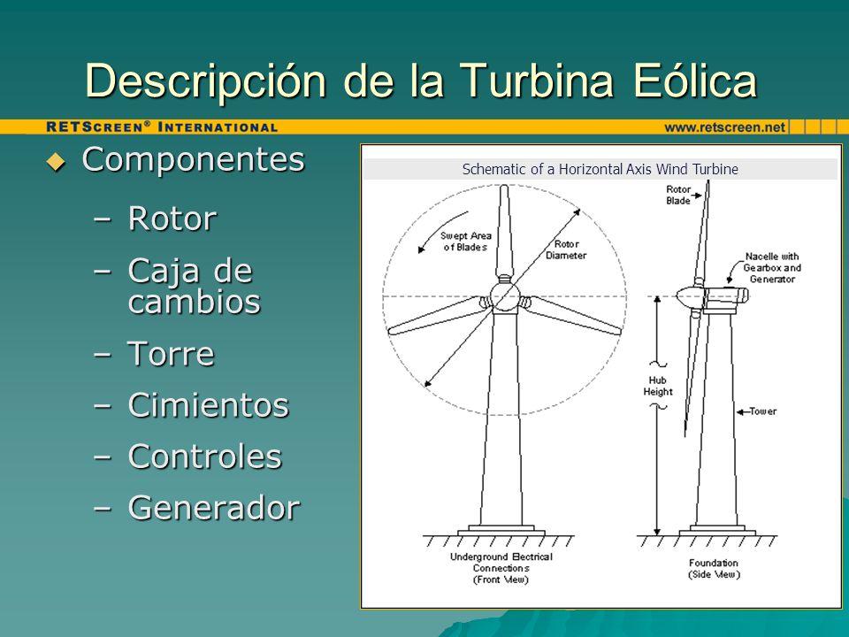 Descripción de la Turbina Eólica