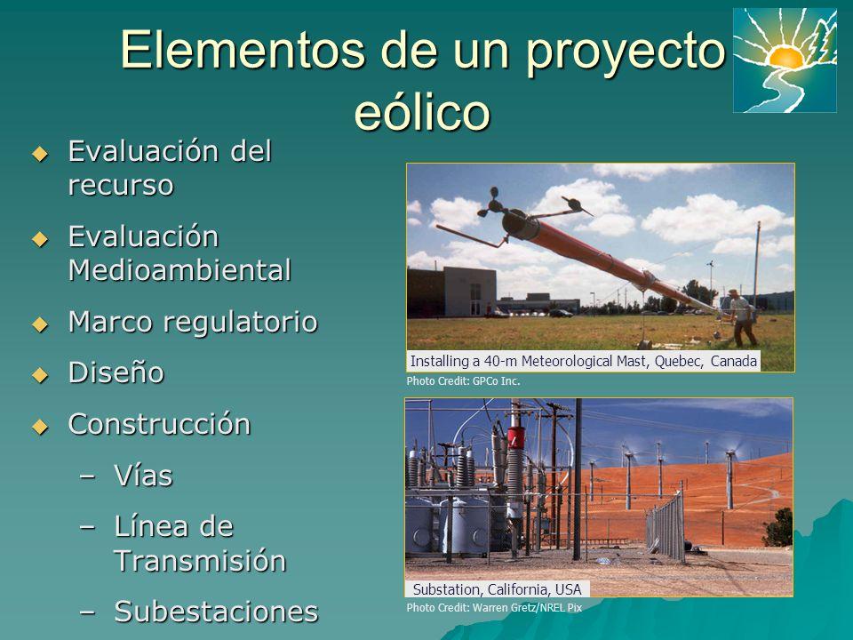 Elementos de un proyecto eólico