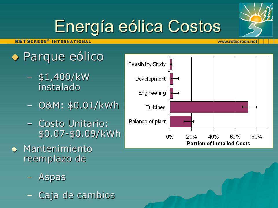 Energía eólica Costos Parque eólico $1,400/kW instalado O&M: $0.01/kWh