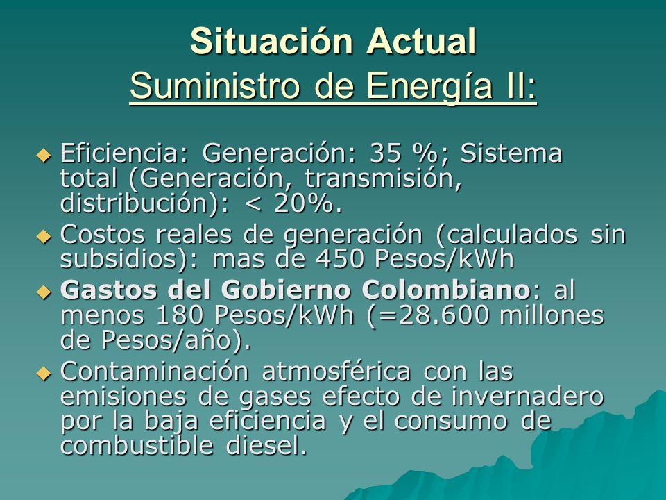 Situación Actual Suministro de Energía II: