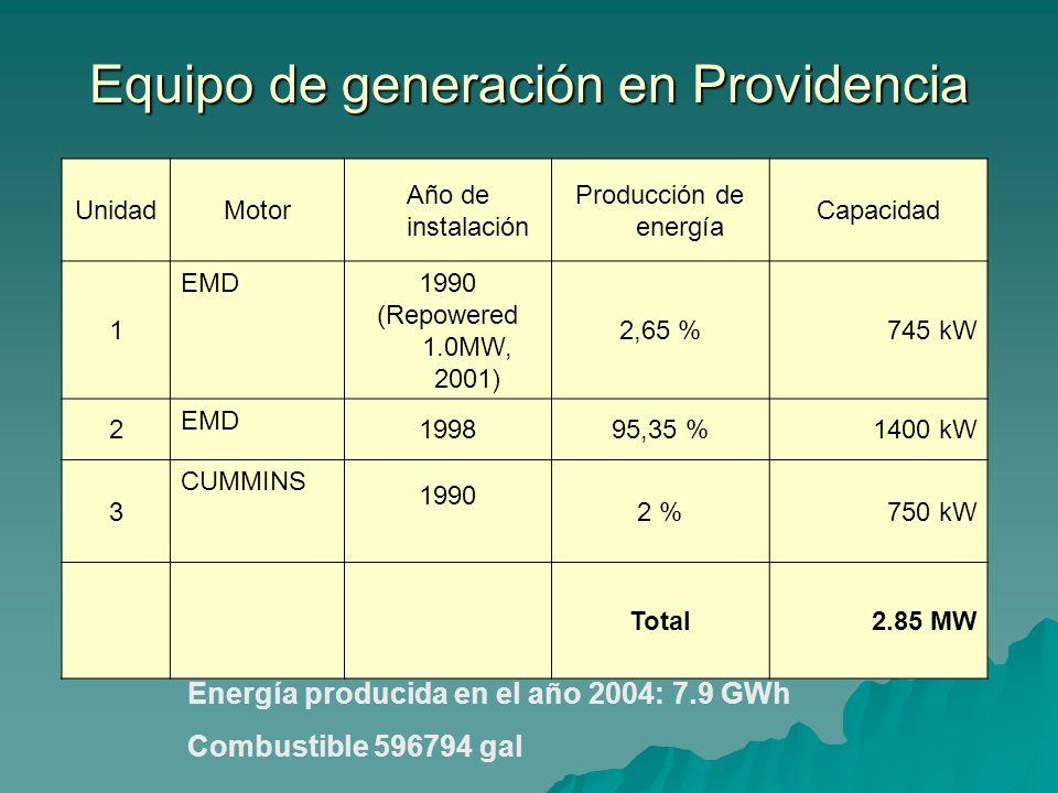 Equipo de generación en Providencia