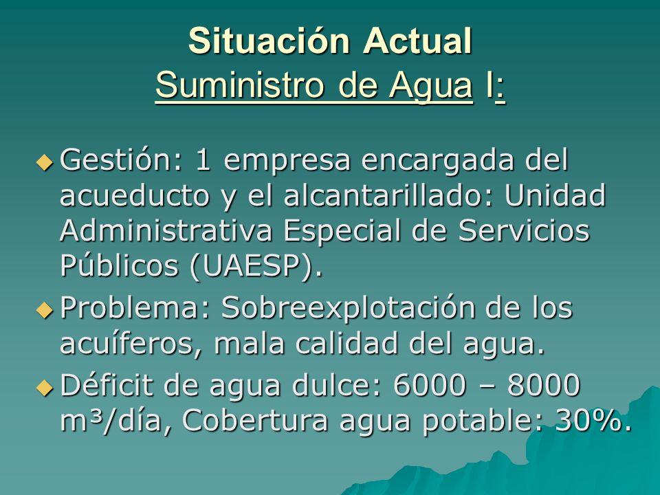 Situación Actual Suministro de Agua I: