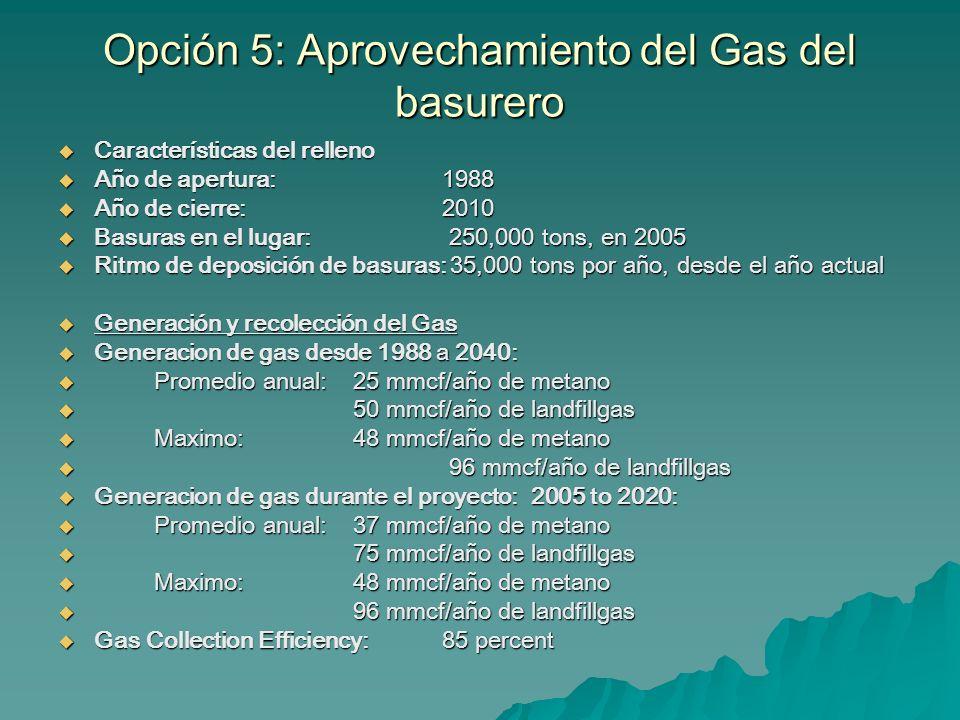 Opción 5: Aprovechamiento del Gas del basurero