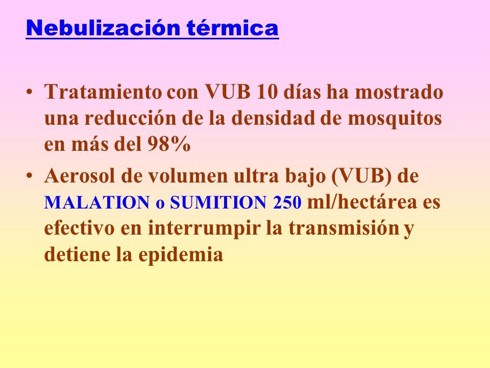 Nebulización térmica Tratamiento con VUB 10 días ha mostrado una reducción de la densidad de mosquitos en más del 98%