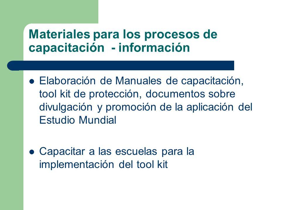 Materiales para los procesos de capacitación - información