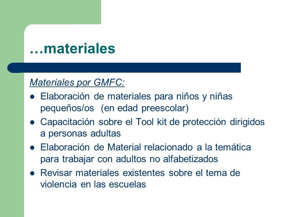 …materiales Materiales por GMFC: