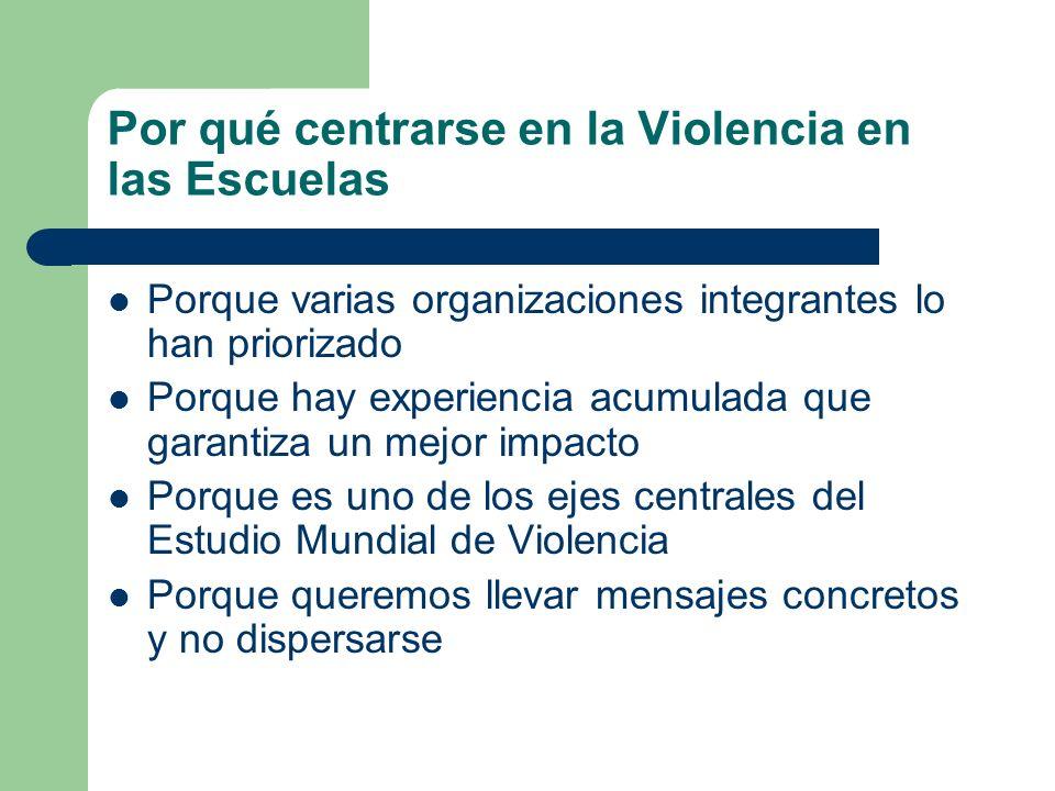 Por qué centrarse en la Violencia en las Escuelas