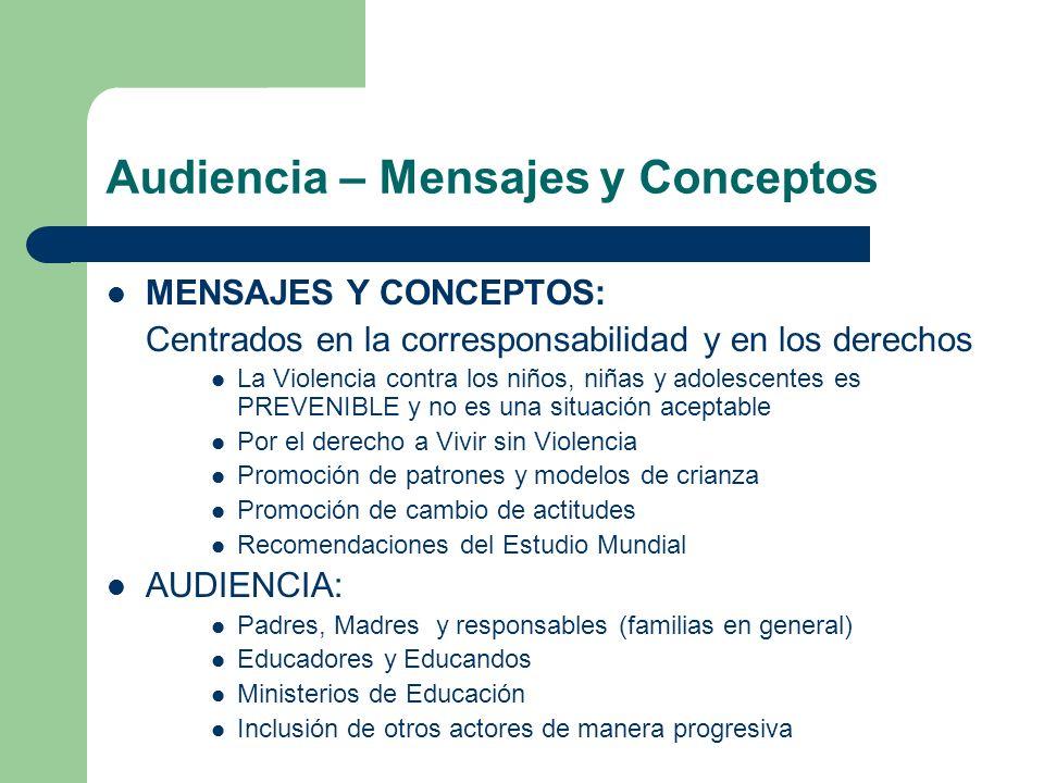 Audiencia – Mensajes y Conceptos