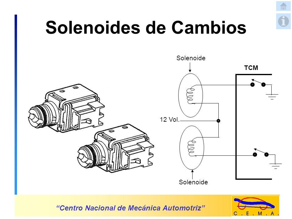Solenoides de Cambios Centro Nacional de Mecánica Automotriz
