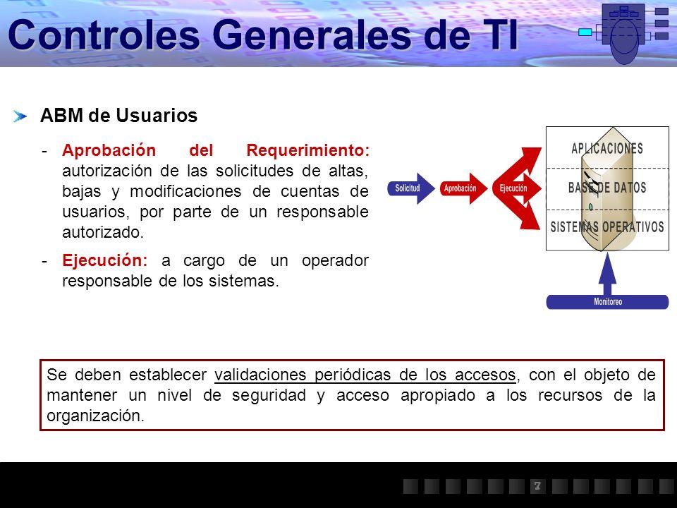 Controles Generales de TI