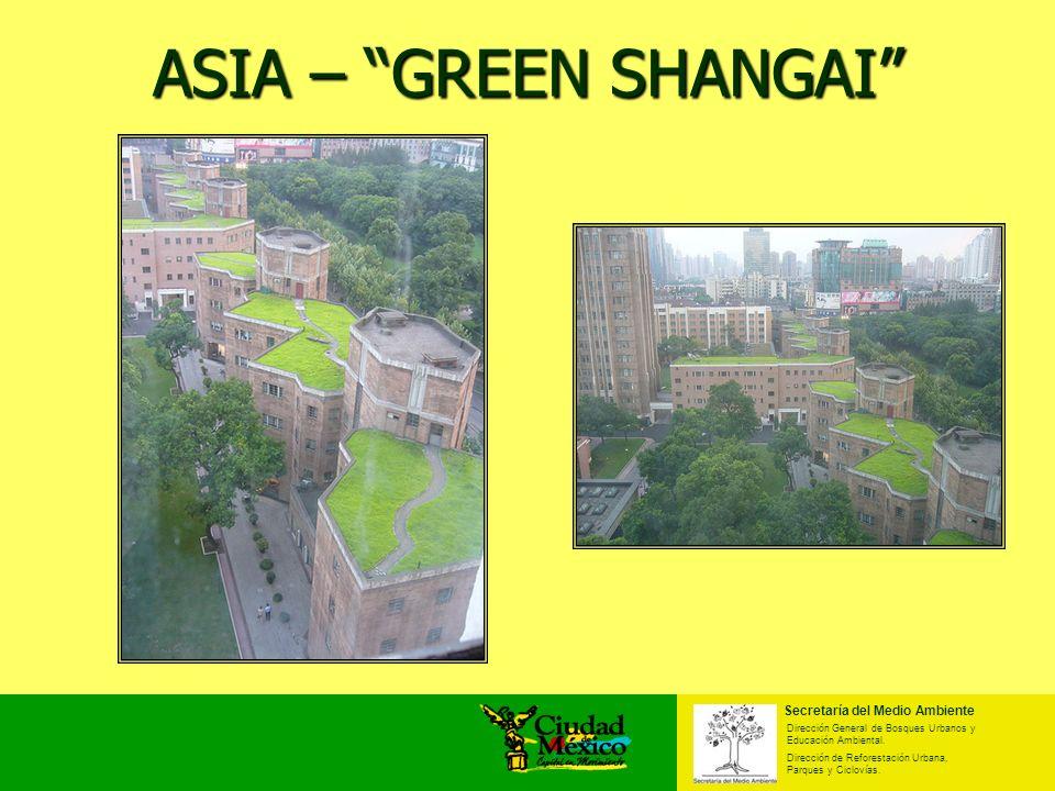 ASIA – GREEN SHANGAI Secretaría del Medio Ambiente