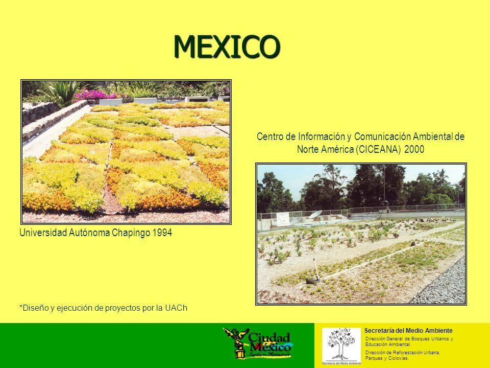 MEXICO Centro de Información y Comunicación Ambiental de Norte América (CICEANA) 2000. Universidad Autónoma Chapingo 1994.