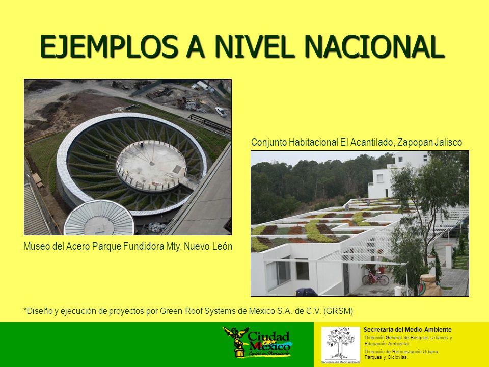 EJEMPLOS A NIVEL NACIONAL