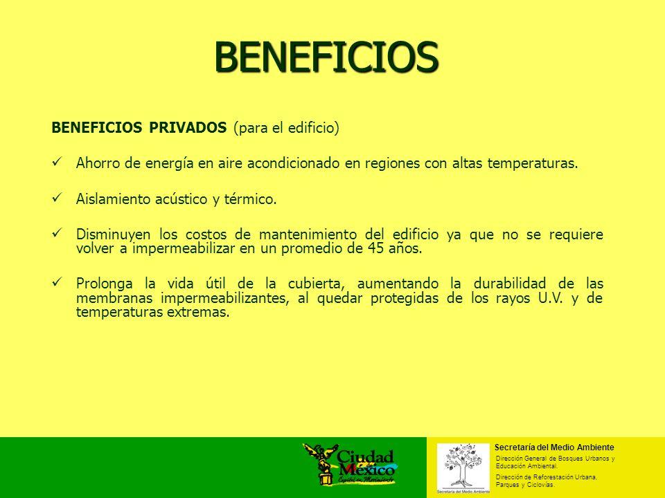 BENEFICIOS BENEFICIOS PRIVADOS (para el edificio)