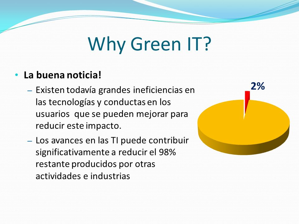 Why Green IT La buena noticia!