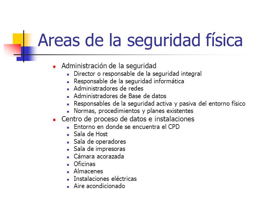 Areas de la seguridad física