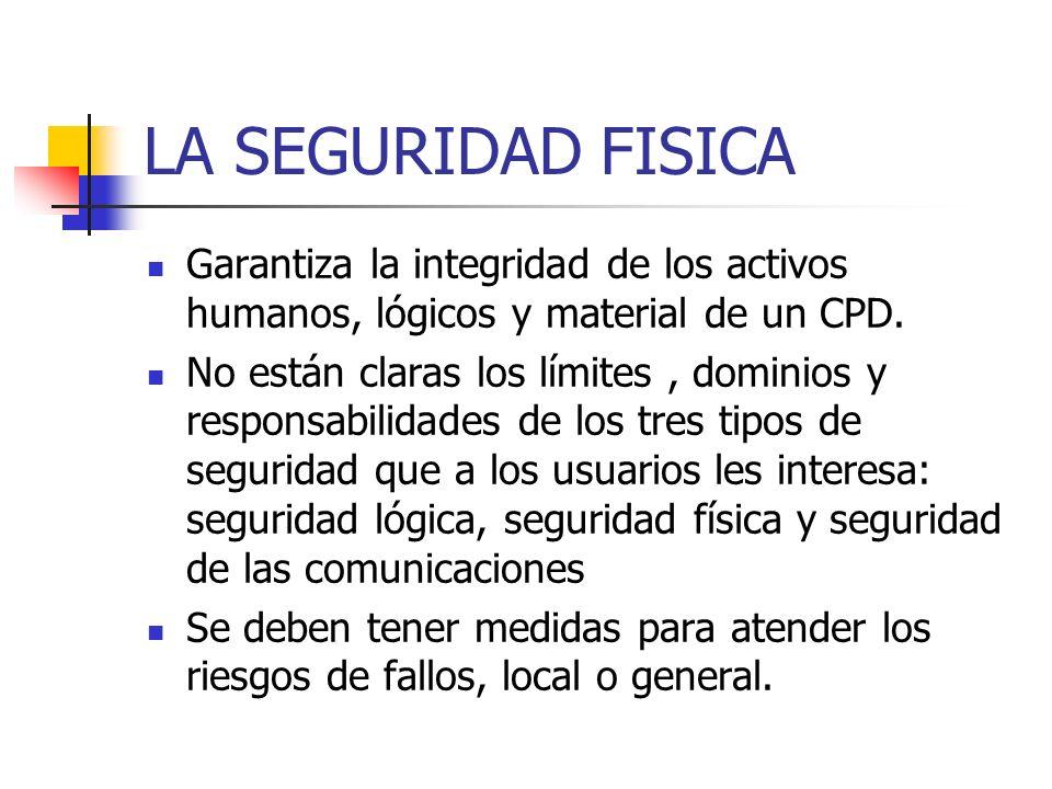 LA SEGURIDAD FISICA Garantiza la integridad de los activos humanos, lógicos y material de un CPD.