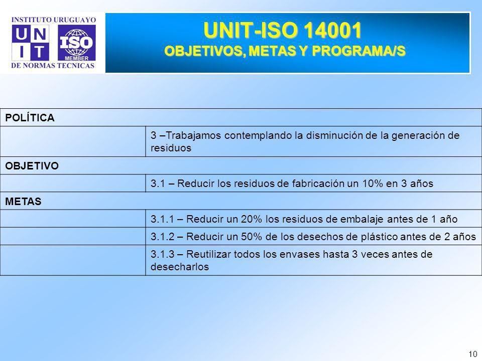 UNIT-ISO 14001 OBJETIVOS, METAS Y PROGRAMA/S