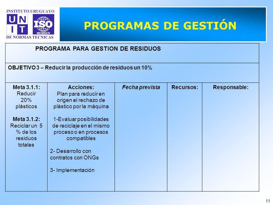 PROGRAMAS DE GESTIÓN PROGRAMA PARA GESTION DE RESIDUOS. OBJETIVO 3 – Reducir la producción de residuos un 10%