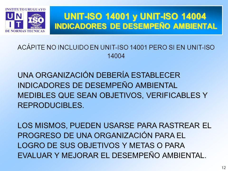UNIT-ISO 14001 y UNIT-ISO 14004 INDICADORES DE DESEMPEÑO AMBIENTAL