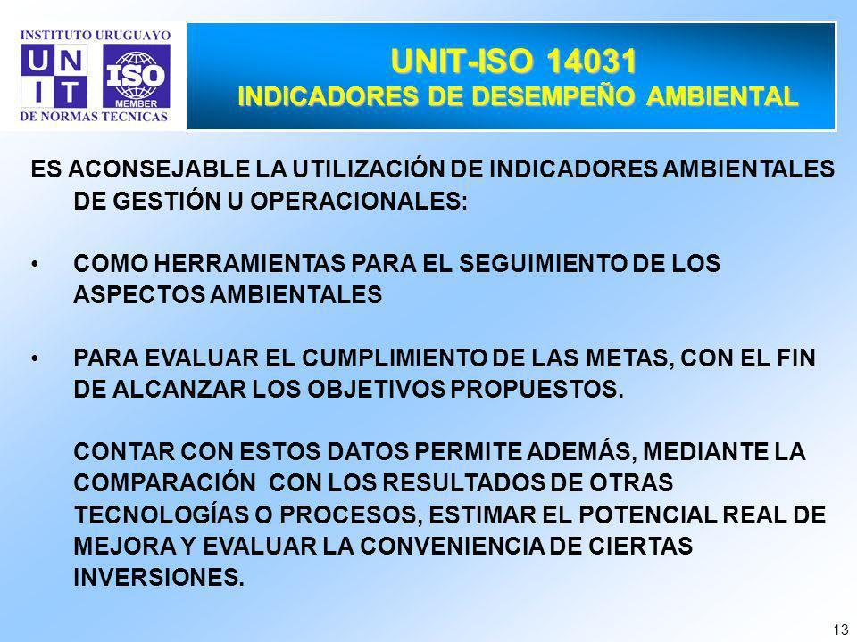 UNIT-ISO 14031 INDICADORES DE DESEMPEÑO AMBIENTAL