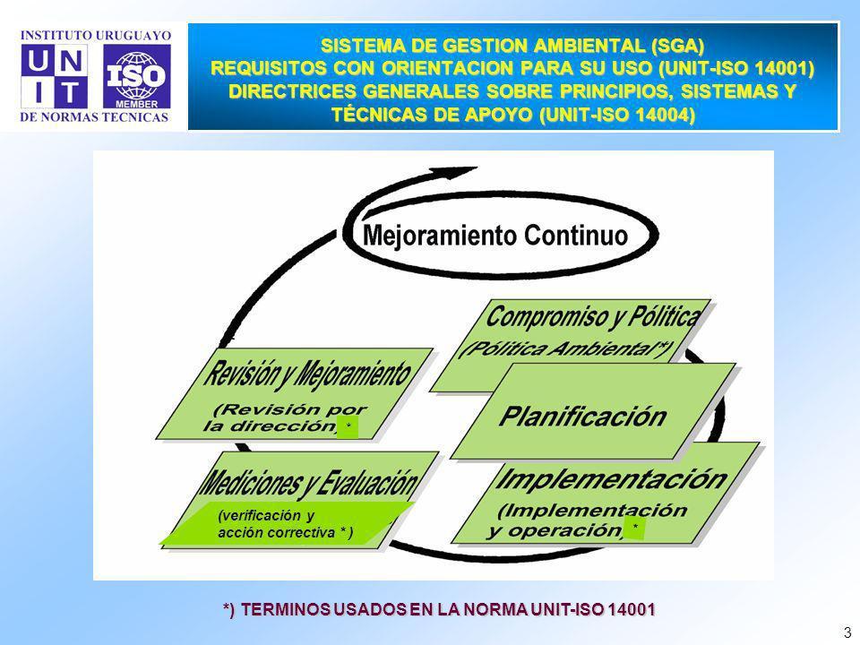 *) TERMINOS USADOS EN LA NORMA UNIT-ISO 14001