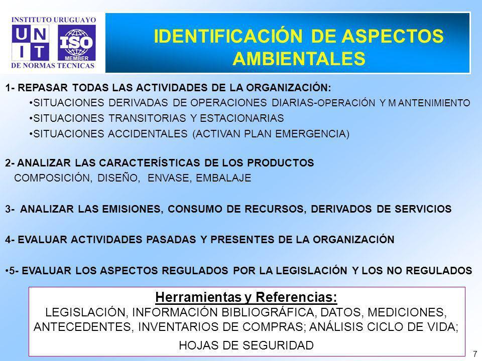 IDENTIFICACIÓN DE ASPECTOS AMBIENTALES Herramientas y Referencias: