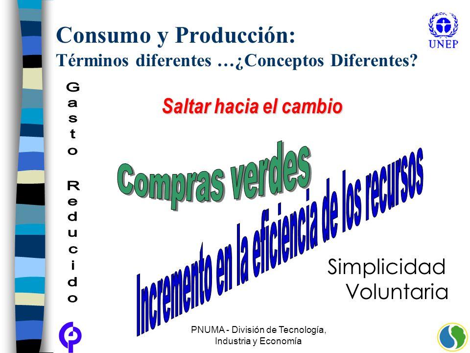 Consumo y Producción: Términos diferentes …¿Conceptos Diferentes