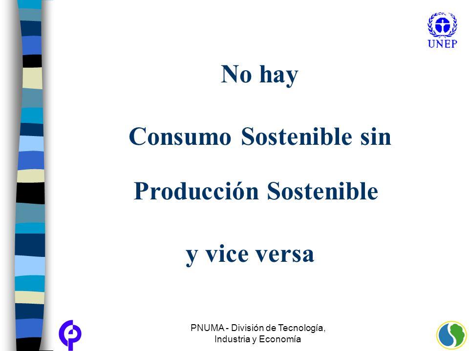 Consumo Sostenible sin Producción Sostenible