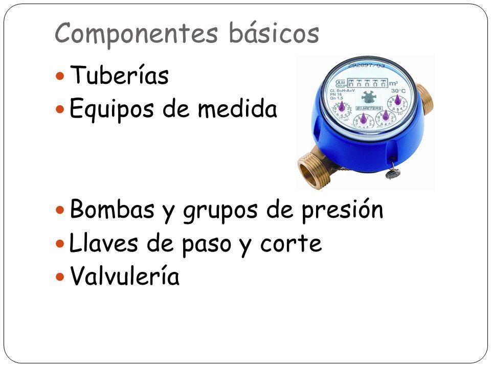 Componentes básicos Tuberías Equipos de medida