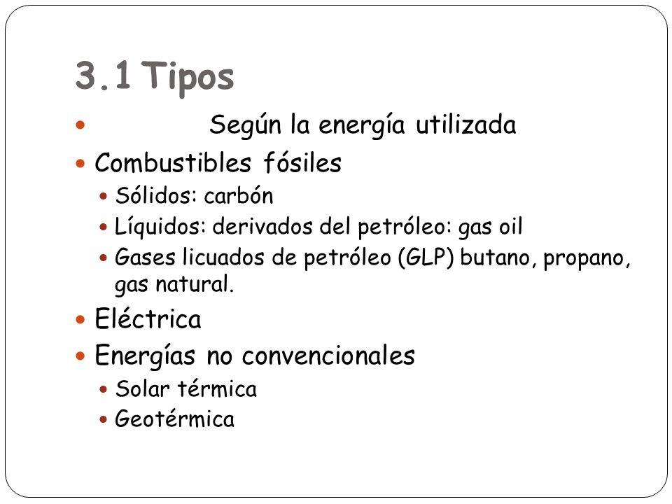 3.1 Tipos Según la energía utilizada Combustibles fósiles Eléctrica